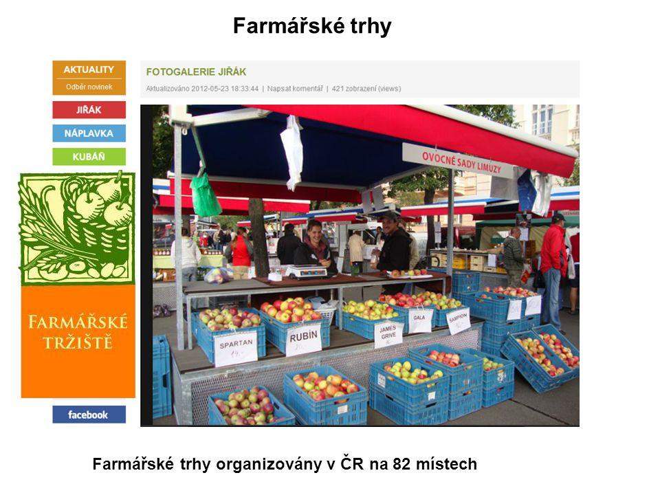 Farmářské trhy Farmářské trhy organizovány v ČR na 82 místech