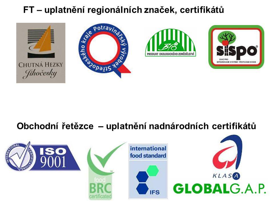 9 FT – uplatnění regionálních značek, certifikátů Obchodní řetězce – uplatnění nadnárodních certifikátů