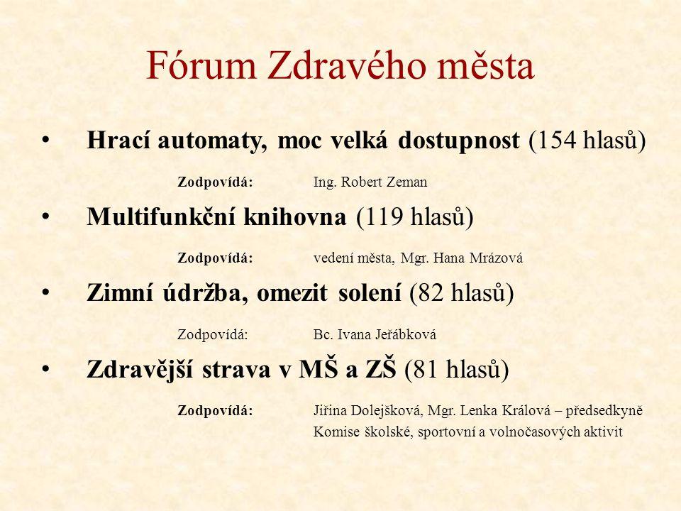"""Fórum Zdravého města 89 účastníků FZM 351 dotazníků 229 v """"papírové formě"""" 122 přes internet"""