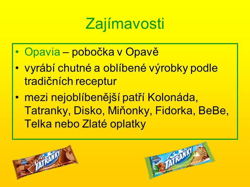Zajímavosti Opavia – pobočka v Opavě vyrábí chutné a oblíbené výrobky podle tradičních receptur mezi nejoblíbenější patří Kolonáda, Tatranky, Disko, M