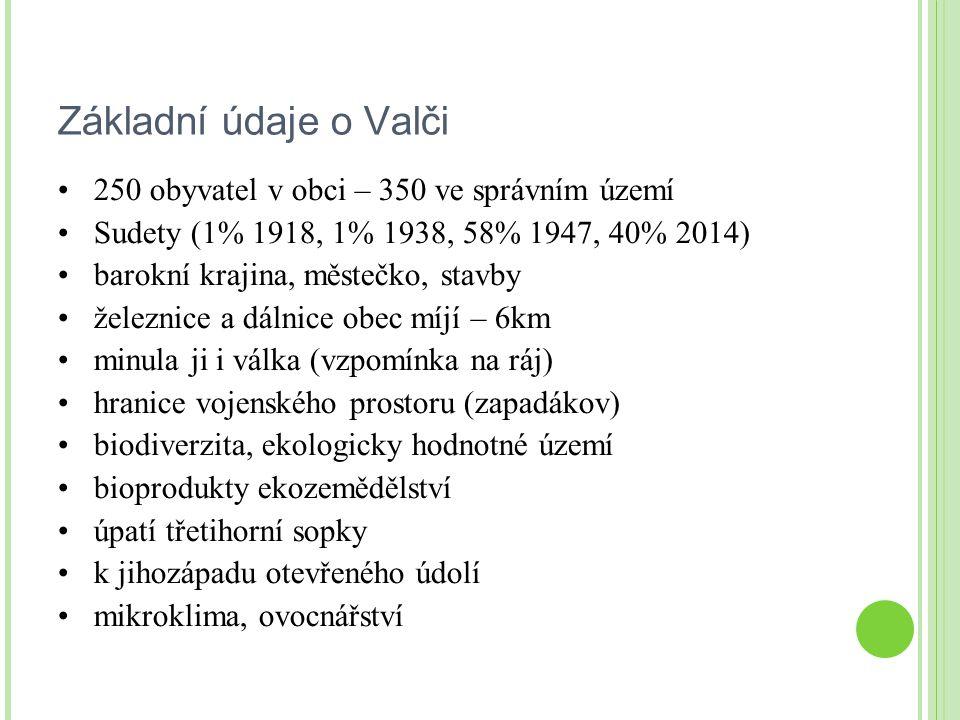 Základní údaje o Valči 250 obyvatel v obci – 350 ve správním území Sudety (1% 1918, 1% 1938, 58% 1947, 40% 2014) barokní krajina, městečko, stavby žel