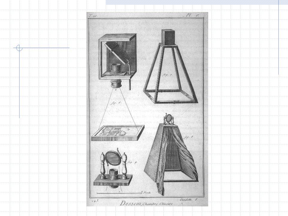 Laterna magica (17.stol.) laterna magica (lat.kouzelná lampa) nebo také skioptikon (z řec.
