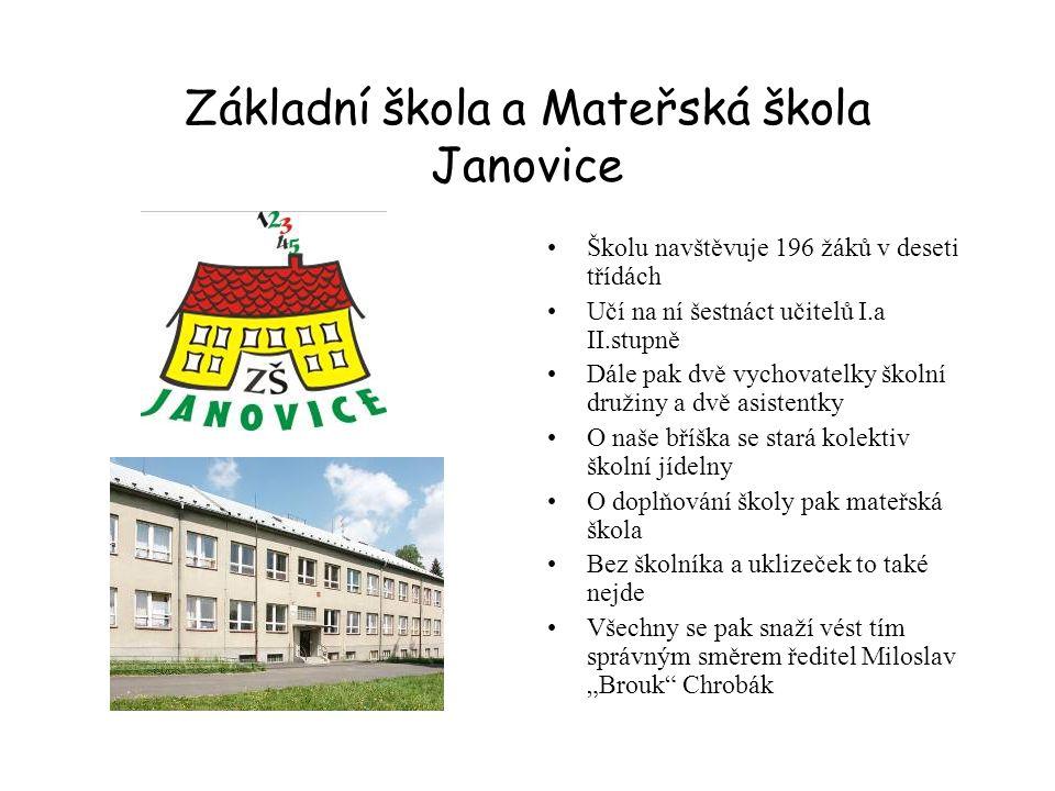 PROČ ŠVP .