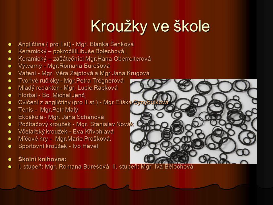 Kroužky ve škole Angličtina ( pro I.st) - Mgr.Blanka Šenková Angličtina ( pro I.st) - Mgr.