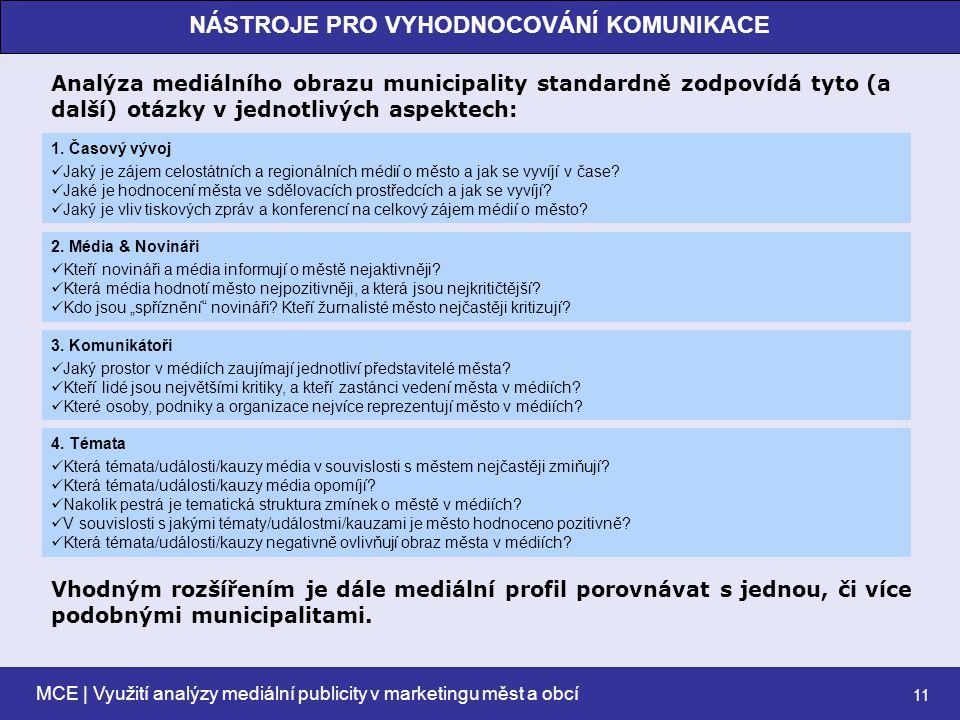 MCE | Využití analýzy mediální publicity v marketingu měst a obcí 11 NÁSTROJE PRO VYHODNOCOVÁNÍ KOMUNIKACE 1.