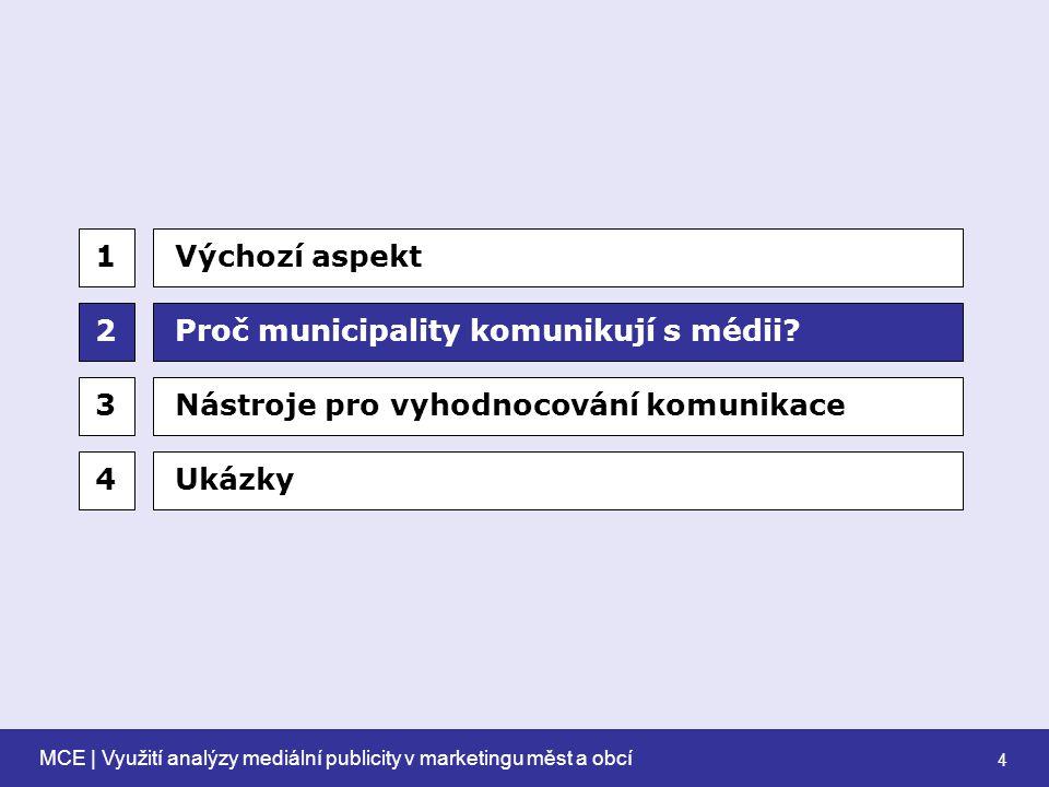MCE | Využití analýzy mediální publicity v marketingu měst a obcí 5 PROČ MUNICIPALITA KOMUNIKUJE S MÉDII.