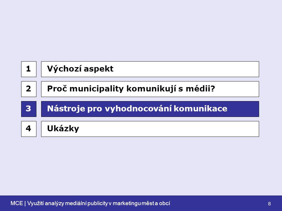 MCE | Využití analýzy mediální publicity v marketingu měst a obcí 8 1 Nástroje pro vyhodnocování komunikace 2 3 Ukázky4 Proč municipality komunikují s médii.
