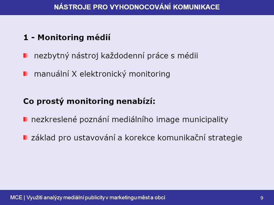MCE | Využití analýzy mediální publicity v marketingu měst a obcí 9 NÁSTROJE PRO VYHODNOCOVÁNÍ KOMUNIKACE 1 - Monitoring médií nezbytný nástroj každodenní práce s médii manuální X elektronický monitoring Co prostý monitoring nenabízí: nezkreslené poznání mediálního image municipality základ pro ustavování a korekce komunikační strategie