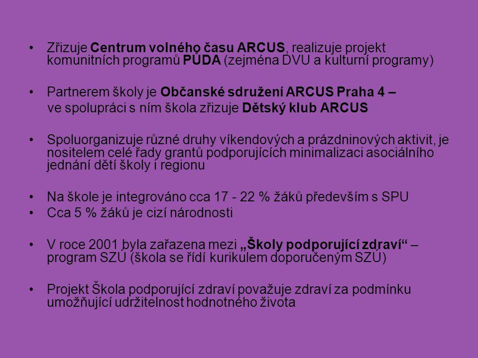 Zřizuje Centrum volného času ARCUS, realizuje projekt komunitních programů PŮDA (zejména DVU a kulturní programy) Partnerem školy je Občanské sdružení