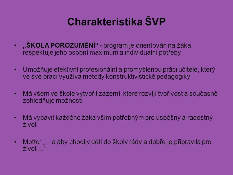 """Charakteristika ŠVP """"ŠKOLA POROZUMĚNÍ"""" - program je orientován na žáka, respektuje jeho osobní maximum a individuální potřeby Umožňuje efektivní profe"""