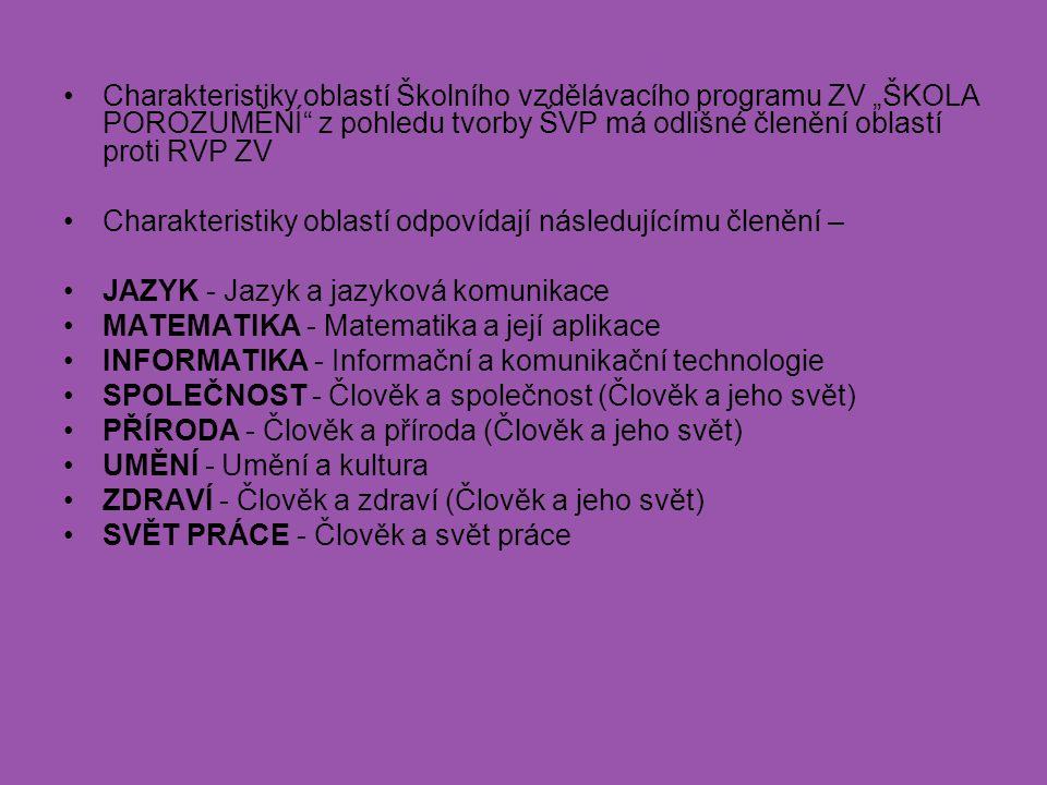 """Charakteristiky oblastí Školního vzdělávacího programu ZV """"ŠKOLA POROZUMĚNÍ"""" z pohledu tvorby ŠVP má odlišné členění oblastí proti RVP ZV Charakterist"""