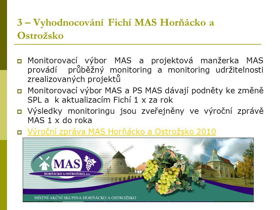 3 – Vyhodnocování Fichí MAS Horňácko a Ostrožsko  Monitorovací výbor MAS a projektová manžerka MAS provádí průběžný monitoring a monitoring udržiteln
