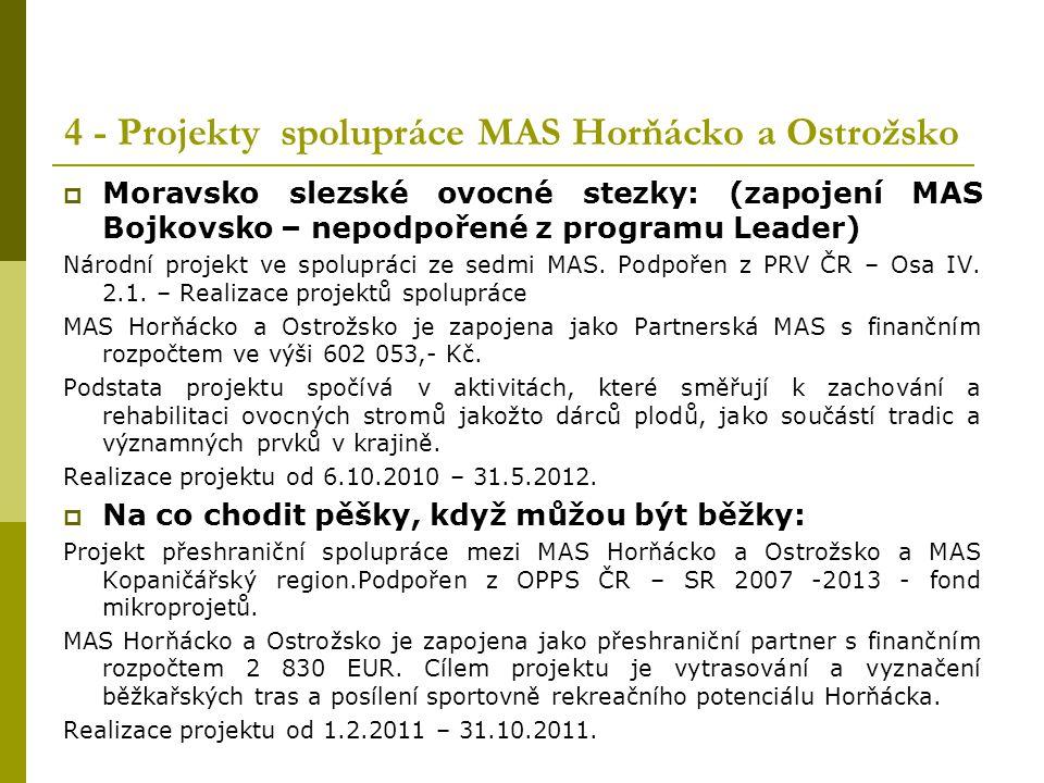 4 - Projekty spolupráce MAS Horňácko a Ostrožsko  Moravsko slezské ovocné stezky: (zapojení MAS Bojkovsko – nepodpořené z programu Leader) Národní pr