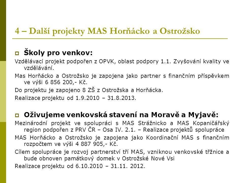 4 – Další projekty MAS Horňácko a Ostrožsko  Školy pro venkov: Vzdělávací projekt podpořen z OPVK, oblast podpory 1.1. Zvyšování kvality ve vzděláván