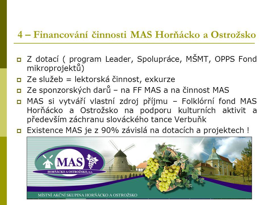 4 – Financování činnosti MAS Horňácko a Ostrožsko  Z dotací ( program Leader, Spolupráce, MŠMT, OPPS Fond mikroprojektů)  Ze služeb = lektorská činn