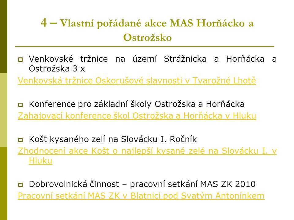 4 – Vlastní pořádané akce MAS Horňácko a Ostrožsko  Venkovské tržnice na území Strážnicka a Horňácka a Ostrožska 3 x Venkovská tržnice Oskorušové sla