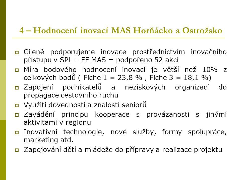 4 – Hodnocení inovací MAS Horňácko a Ostrožsko  Cíleně podporujeme inovace prostřednictvím inovačního přístupu v SPL – FF MAS = podpořeno 52 akcí  M
