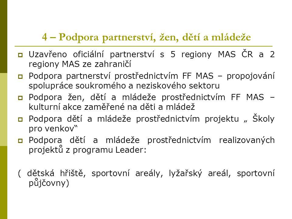 4 – Podpora partnerství, žen, dětí a mládeže  Uzavřeno oficiální partnerství s 5 regiony MAS ČR a 2 regiony MAS ze zahraničí  Podpora partnerství pr