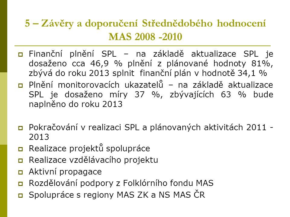 5 – Závěry a doporučení Střednědobého hodnocení MAS 2008 -2010  Finanční plnění SPL – na základě aktualizace SPL je dosaženo cca 46,9 % plnění z plán