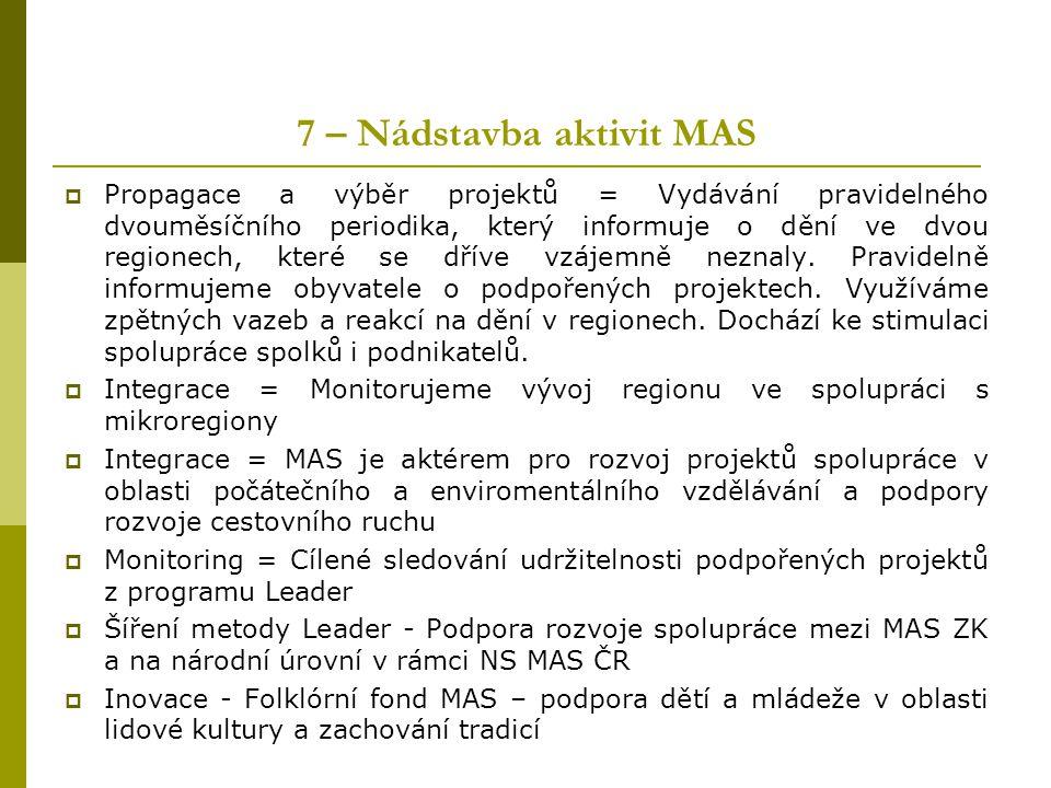 7 – Nádstavba aktivit MAS  Propagace a výběr projektů = Vydávání pravidelného dvouměsíčního periodika, který informuje o dění ve dvou regionech, kter