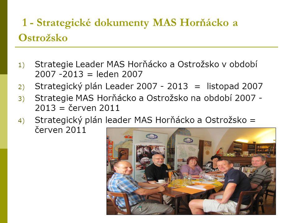 1 - Strategické dokumenty MAS Horňácko a Ostrožsko 1) Strategie Leader MAS Horňácko a Ostrožsko v období 2007 -2013 = leden 2007 2) Strategický plán L
