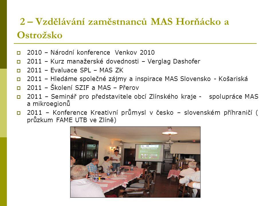 2 – Vzdělávání zaměstnanců MAS Horňácko a Ostrožsko  2010 – Národní konference Venkov 2010  2011 – Kurz manažerské dovednosti – Verglag Dashofer  2