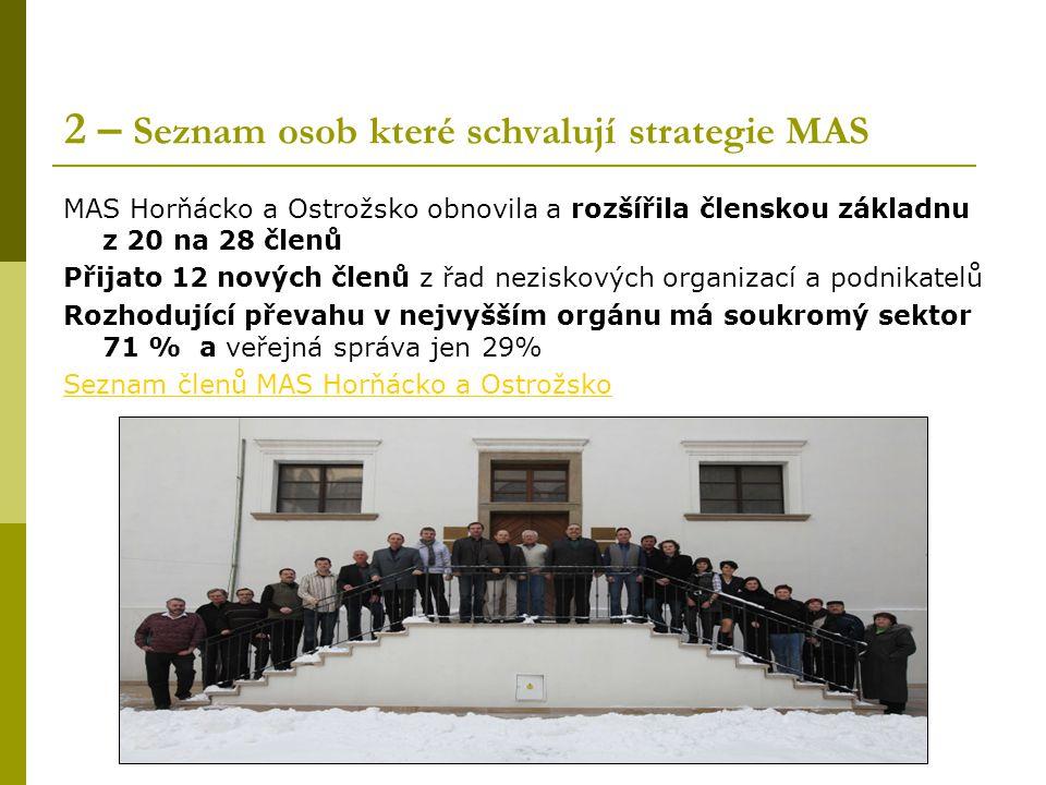 2 – Seznam osob které schvalují strategie MAS MAS Horňácko a Ostrožsko obnovila a rozšířila členskou základnu z 20 na 28 členů Přijato 12 nových členů
