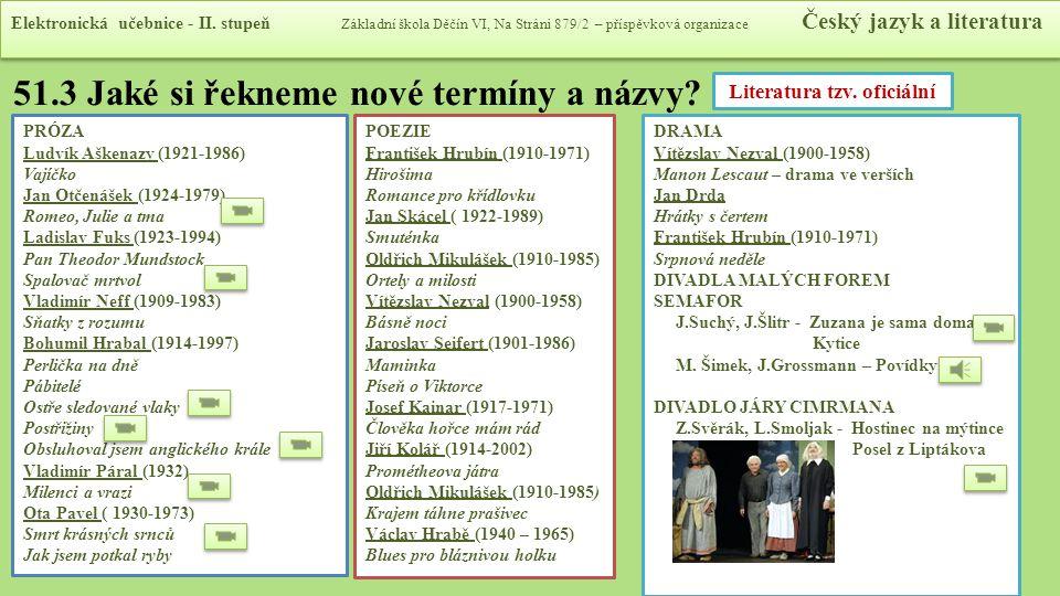 51.3 Jaké si řekneme nové termíny a názvy.Elektronická učebnice - II.