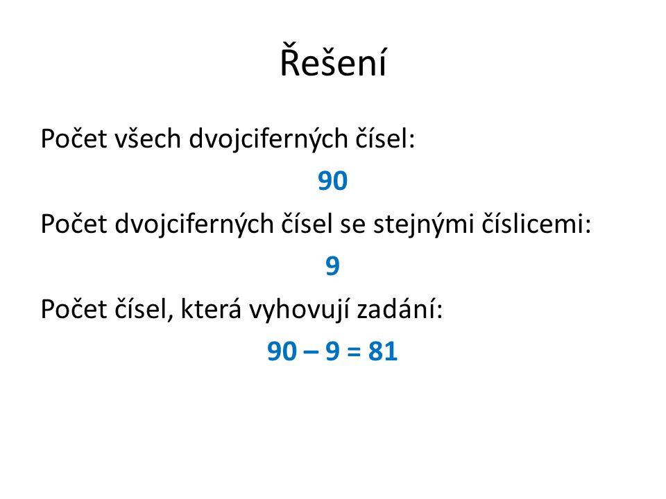 Řešení Počet všech dvojciferných čísel: 90 Počet dvojciferných čísel se stejnými číslicemi: 9 Počet čísel, která vyhovují zadání: 90 – 9 = 81