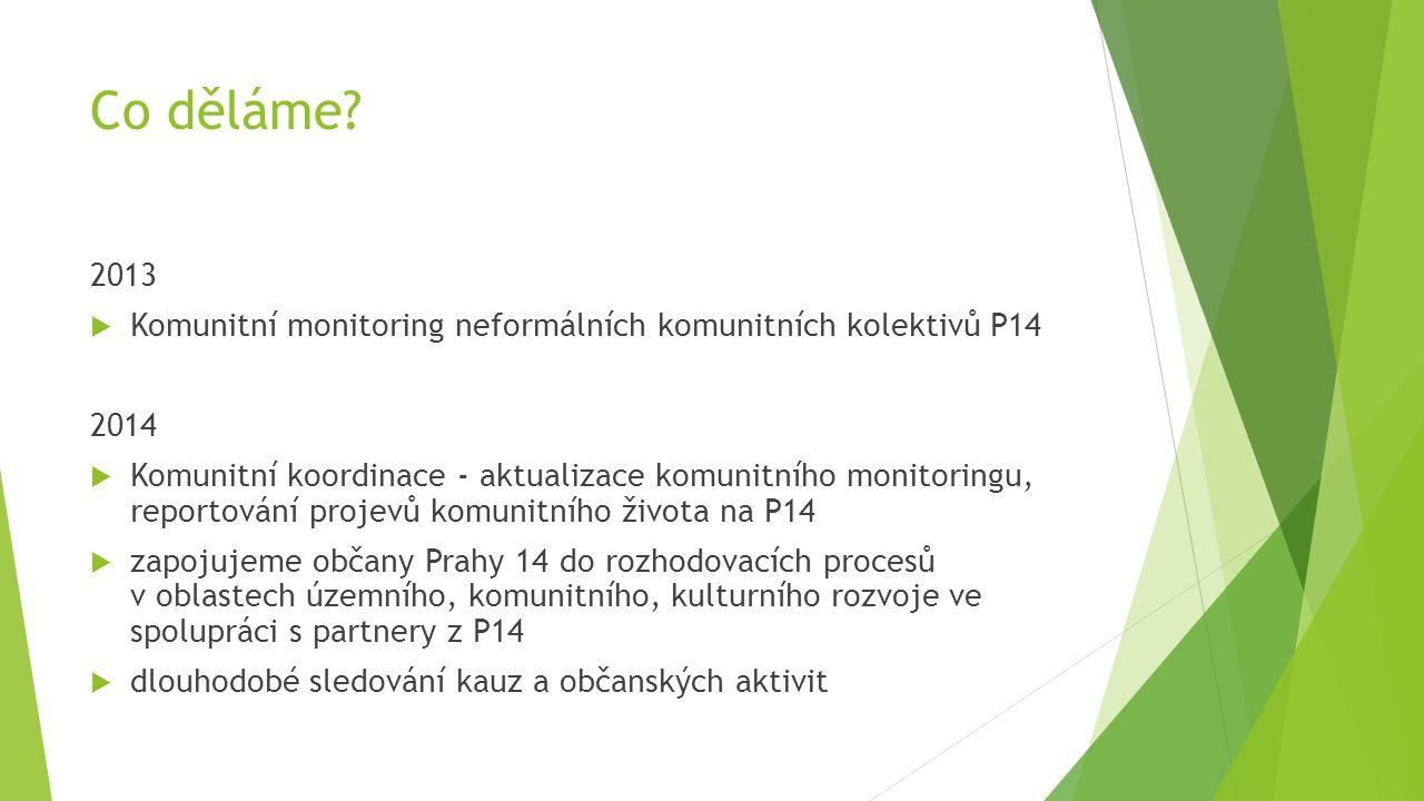 Co děláme? 2013  Komunitní monitoring neformálních komunitních kolektivů P14 2014  Komunitní koordinace - aktualizace komunitního monitoringu, repor