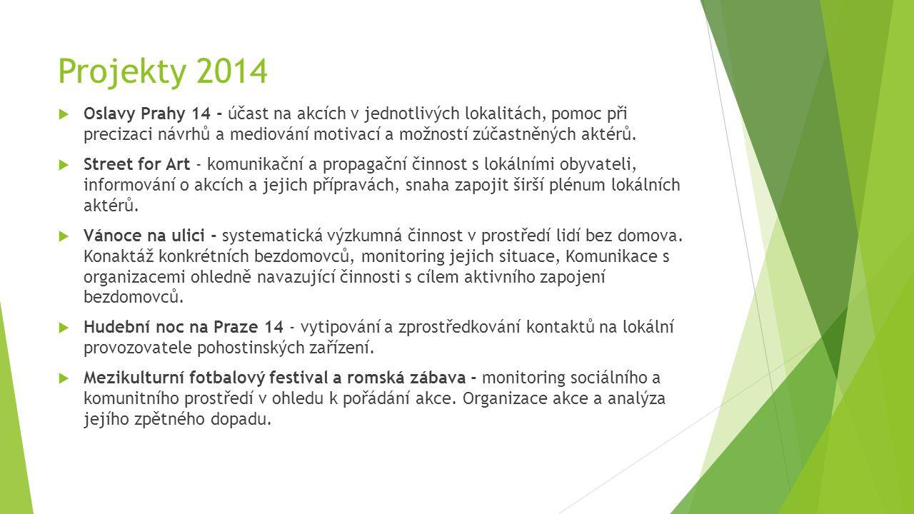 Projekty 2014  Oslavy Prahy 14 - účast na akcích v jednotlivých lokalitách, pomoc při precizaci návrhů a mediování motivací a možností zúčastněných aktérů.