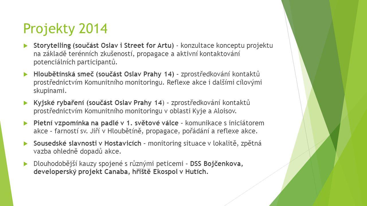 Projekty 2014  Storytelling (součást Oslav i Street for Artu) - konzultace konceptu projektu na základě terénních zkušeností, propagace a aktivní kontaktování potenciálních participantů.