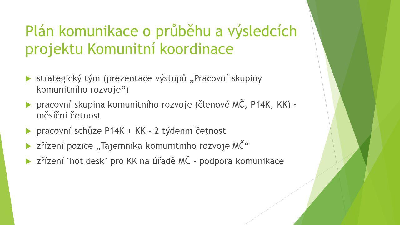 """Plán komunikace o průběhu a výsledcích projektu Komunitní koordinace  strategický tým (prezentace výstupů """"Pracovní skupiny komunitního rozvoje"""")  p"""