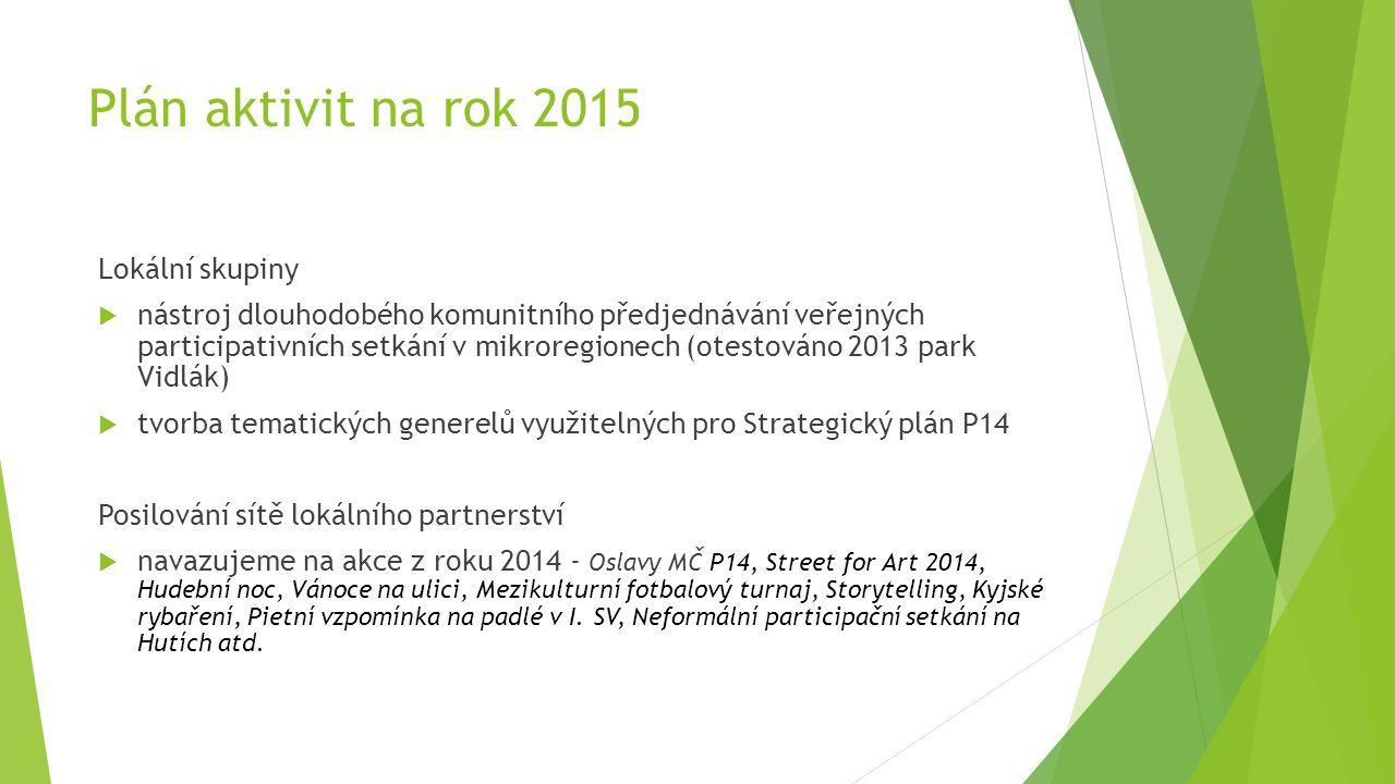 Plán aktivit na rok 2015 Lokální skupiny  nástroj dlouhodobého komunitního předjednávání veřejných participativních setkání v mikroregionech (otestov