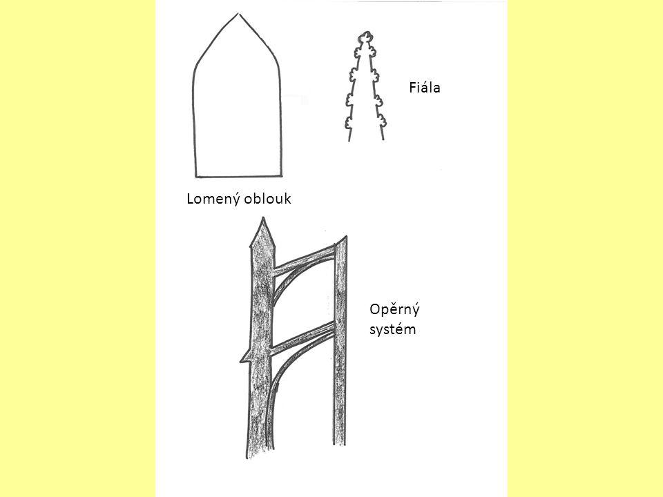 Opěrný systém Fiála Lomený oblouk