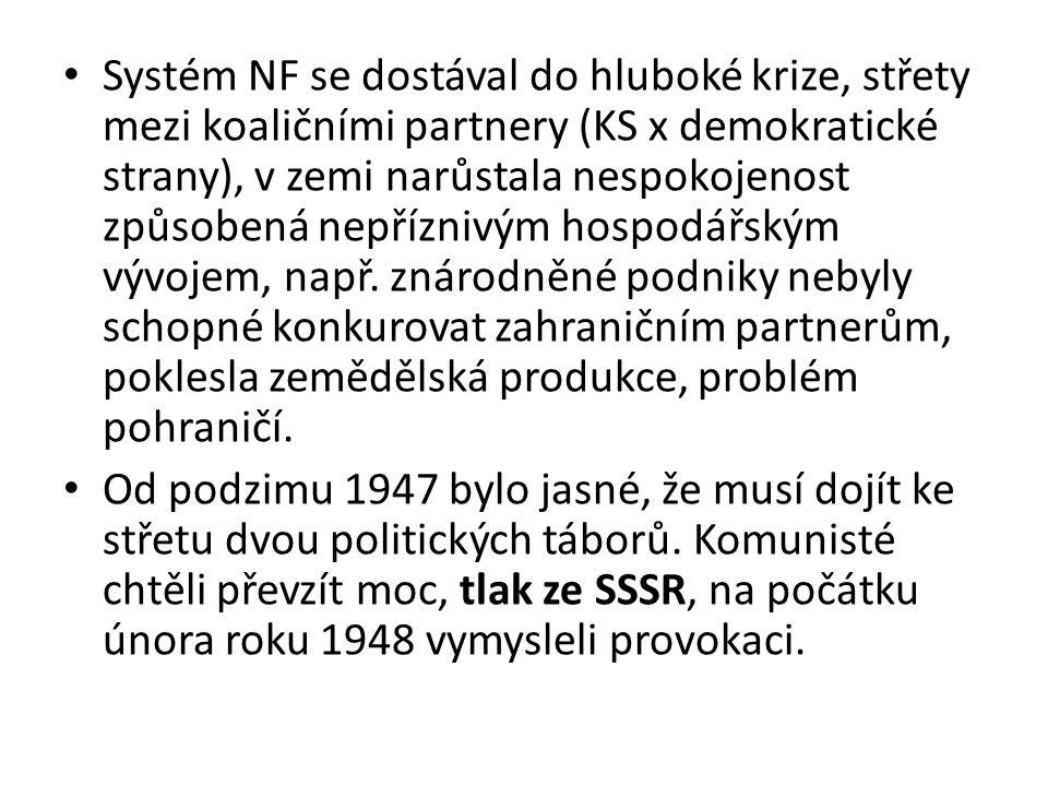 Systém NF se dostával do hluboké krize, střety mezi koaličními partnery (KS x demokratické strany), v zemi narůstala nespokojenost způsobená nepříznivým hospodářským vývojem, např.