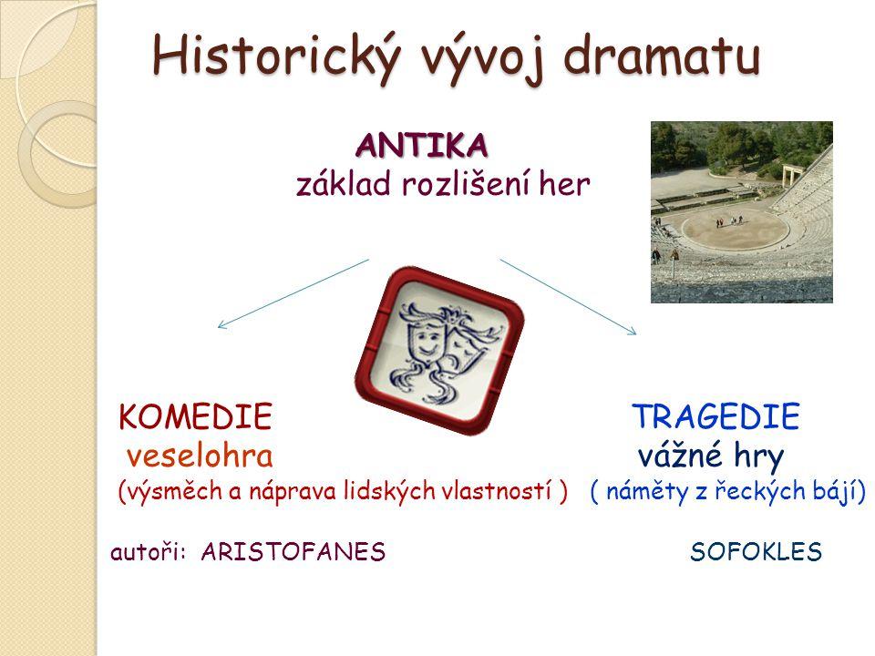 Historický vývoj dramatu ANTIKA základ rozlišení her KOMEDIE TRAGEDIE veselohra vážné hry (výsměch a náprava lidských vlastností ) ( náměty z řeckých