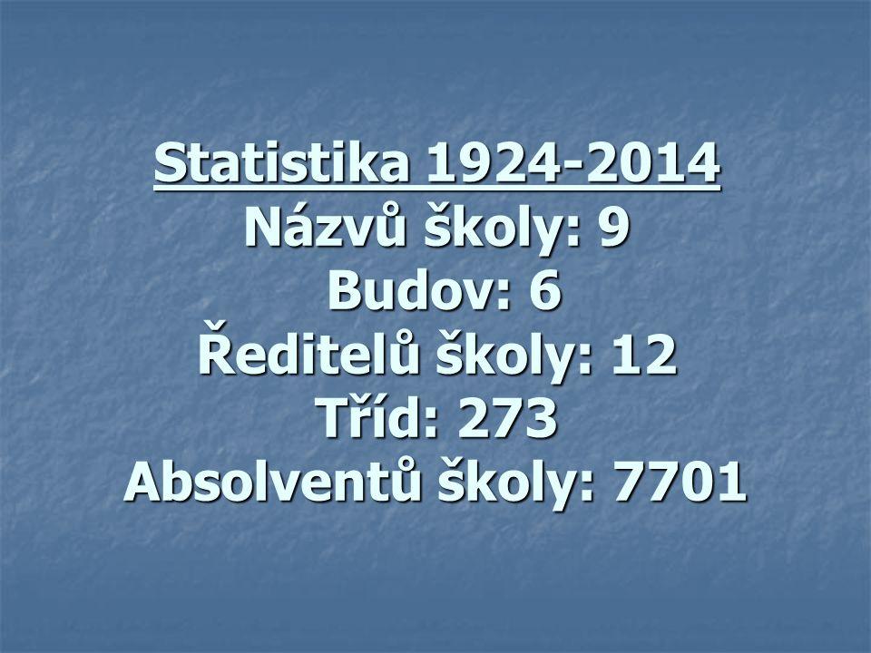 Statistika 1924-2014 Názvů školy: 9 Budov: 6 Ředitelů školy: 12 Tříd: 273 Absolventů školy: 7701