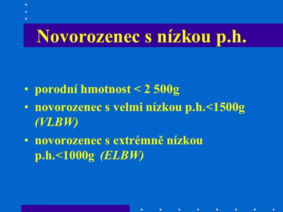 Novorozenec s nízkou p.h. porodní hmotnost < 2 500g novorozenec s velmi nízkou p.h.<1500g (VLBW) novorozenec s extrémně nízkou p.h.<1000g (ELBW)