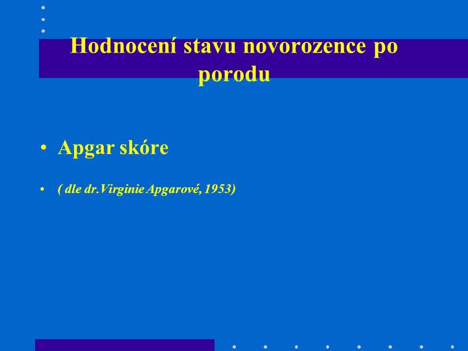 Hodnocení stavu novorozence po porodu Apgar skóre ( dle dr.Virginie Apgarové, 1953)