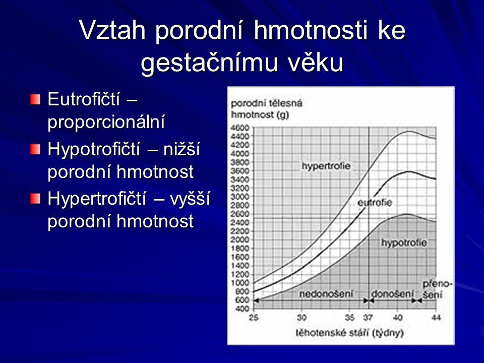 Vztah porodní hmotnosti ke gestačnímu věku Eutrofičtí – proporcionální Hypotrofičtí – nižší porodní hmotnost Hypertrofičtí – vyšší porodní hmotnost