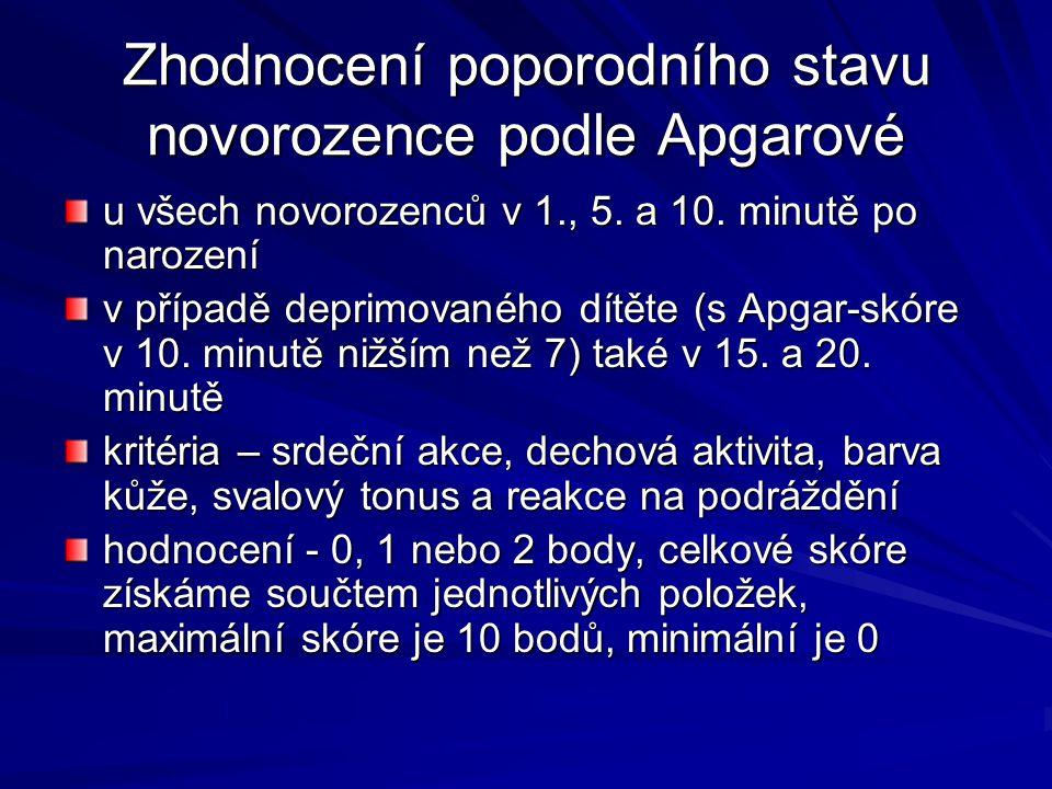 Zhodnocení poporodního stavu novorozence podle Apgarové u všech novorozenců v 1., 5. a 10. minutě po narození v případě deprimovaného dítěte (s Apgar-