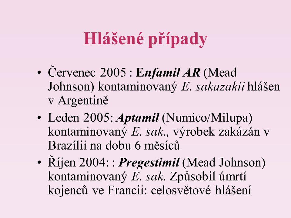 Hlášené případy Červenec 2005 : Enfamil AR (Mead Johnson) kontaminovaný E. sakazakii hlášen v Argentině Leden 2005: Aptamil (Numico/Milupa) kontaminov