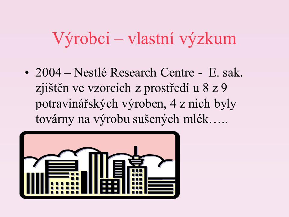 Výrobci – vlastní výzkum 2004 – Nestlé Research Centre - E. sak. zjištěn ve vzorcích z prostředí u 8 z 9 potravinářských výroben, 4 z nich byly továrn