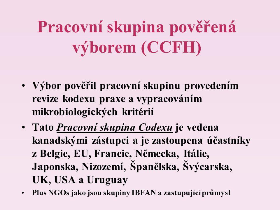 Pracovní skupina pověřená výborem (CCFH) Výbor pověřil pracovní skupinu provedením revize kodexu praxe a vypracováním mikrobiologických kritérií Tato