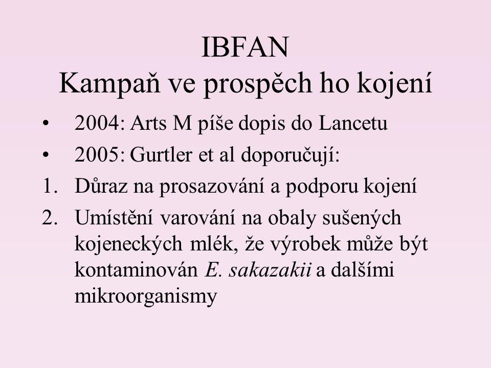 IBFAN Kampaň ve prospěch ho kojení 2004: Arts M píše dopis do Lancetu 2005: Gurtler et al doporučují: 1.Důraz na prosazování a podporu kojení 2.Umístě