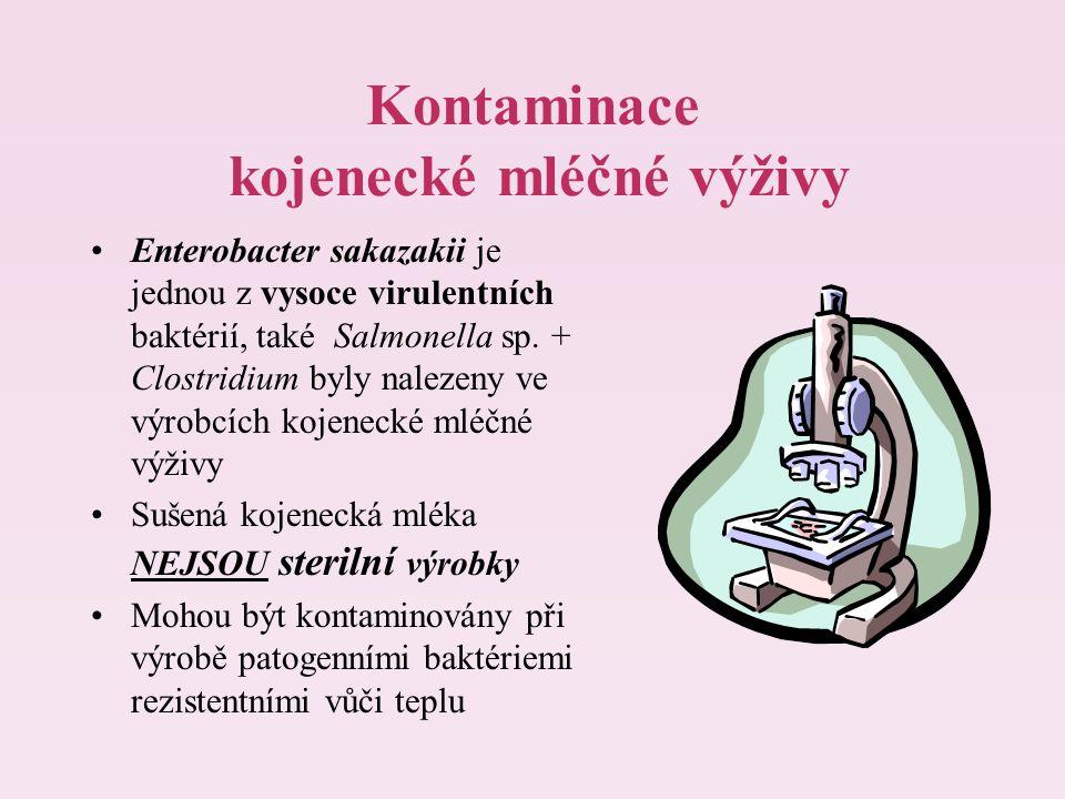 Kontaminace kojenecké mléčné výživy Enterobacter sakazakii je jednou z vysoce virulentních baktérií, také Salmonella sp. + Clostridium byly nalezeny v