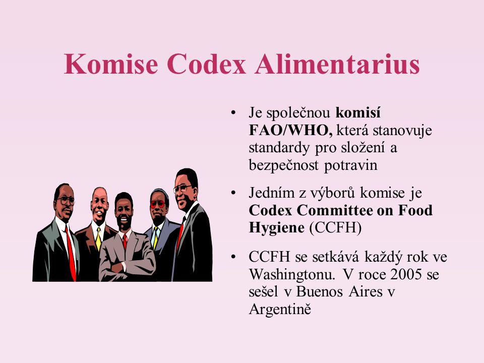 Komise Codex Alimentarius Je společnou komisí FAO/WHO, která stanovuje standardy pro složení a bezpečnost potravin Jedním z výborů komise je Codex Com