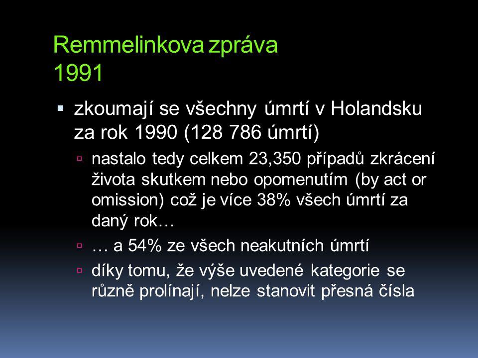 Remmelinkova zpráva 1991  zkoumají se všechny úmrtí v Holandsku za rok 1990 (128 786 úmrtí)  nastalo tedy celkem 23,350 případů zkrácení života skut