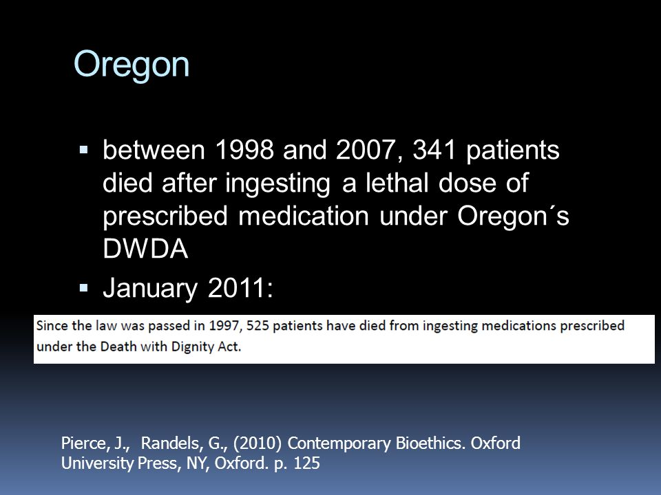 Oregon  between 1998 and 2007, 341 patients died after ingesting a lethal dose of prescribed medication under Oregon´s DWDA  January 2011: Pierce, J., Randels, G., (2010) Contemporary Bioethics.